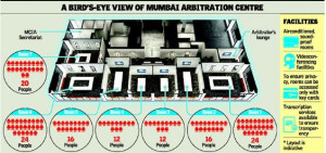 Mumbai Centre for International Arbitration (MCIA)