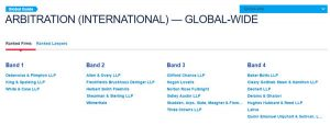 Best International Arbitration Law Firms and Practice Groups Worldwide: 2017 Rankings