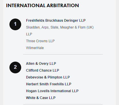 Legal 500 Best International Arbitration Firms