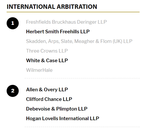 Arbitration law firms 1